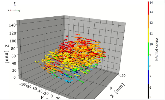 Results of the tomographic setup for the tracking of the flow tracers (HFSB).