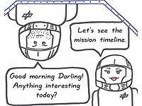 Die Drehung der Formation %2d Comic zur TanDEM%2dX%2dMission