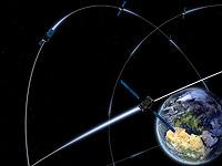 Satellitennavigationssystem Galileo