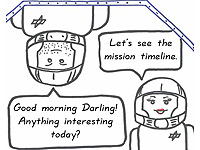 Die Drehung der Formation - Comic zur TanDEM-X-Mission