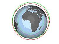 Umlaufbahnen der Radarsatelliten