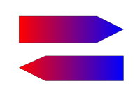 Gegenstromprinzip (Grafik). Bild: CC%2dBY KönigsPanda.