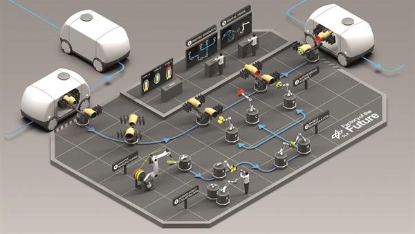 Prozessketten in der Fabrik der Zukunft