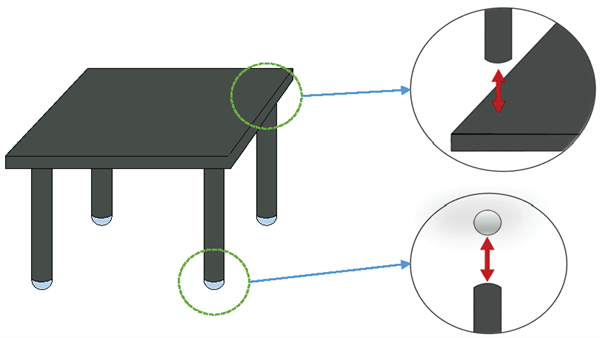 Mögliche Unterziele beim Zusammenbau eines Tisches