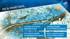 Big und Smart Data
