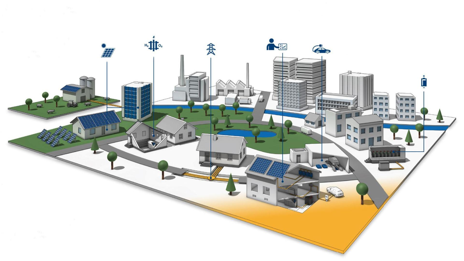 Sector coupling between electricity / heating / mobility in the energy system of the future
