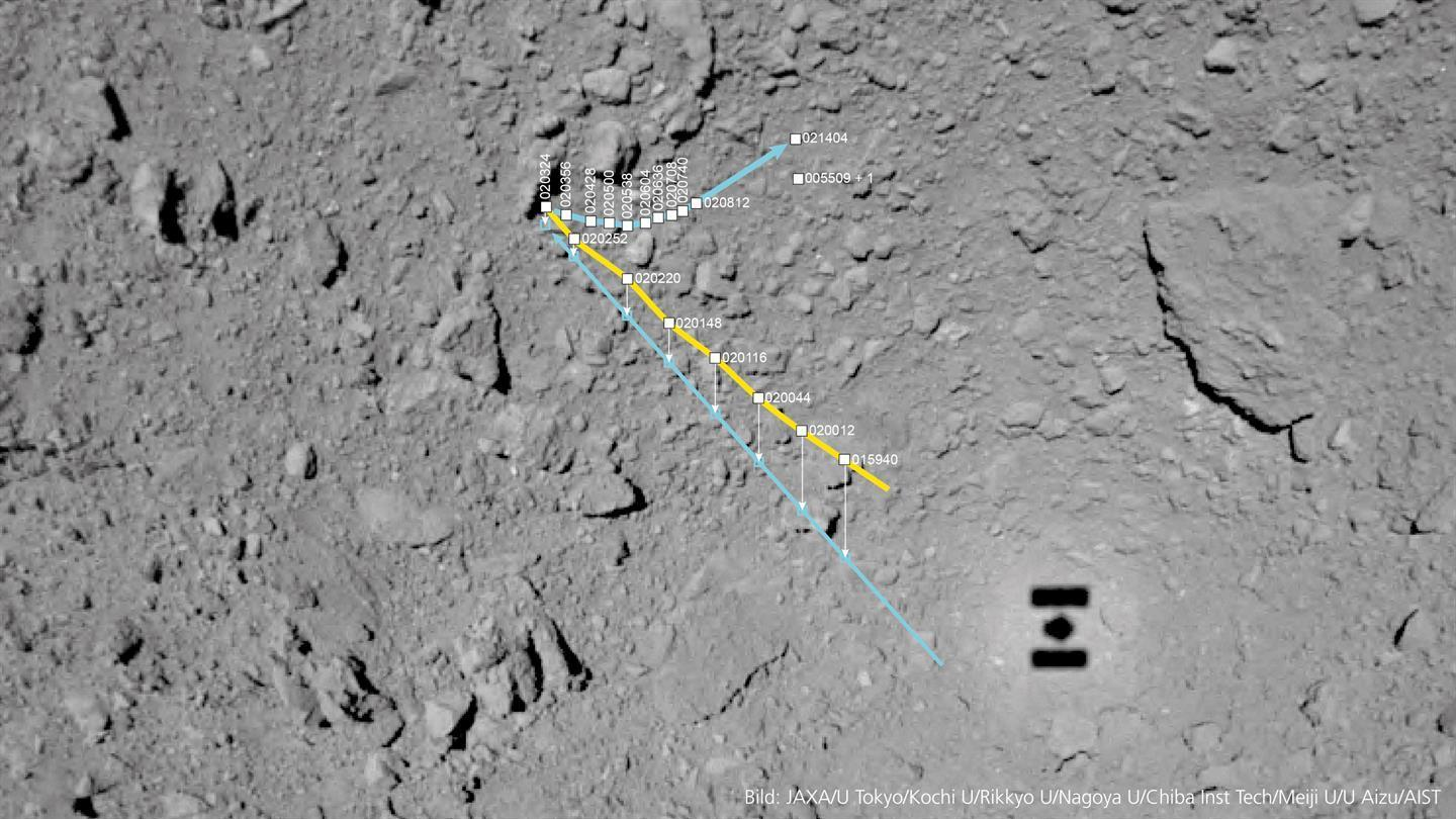 MASCOT's approach to Ryugu and its path across the surface
