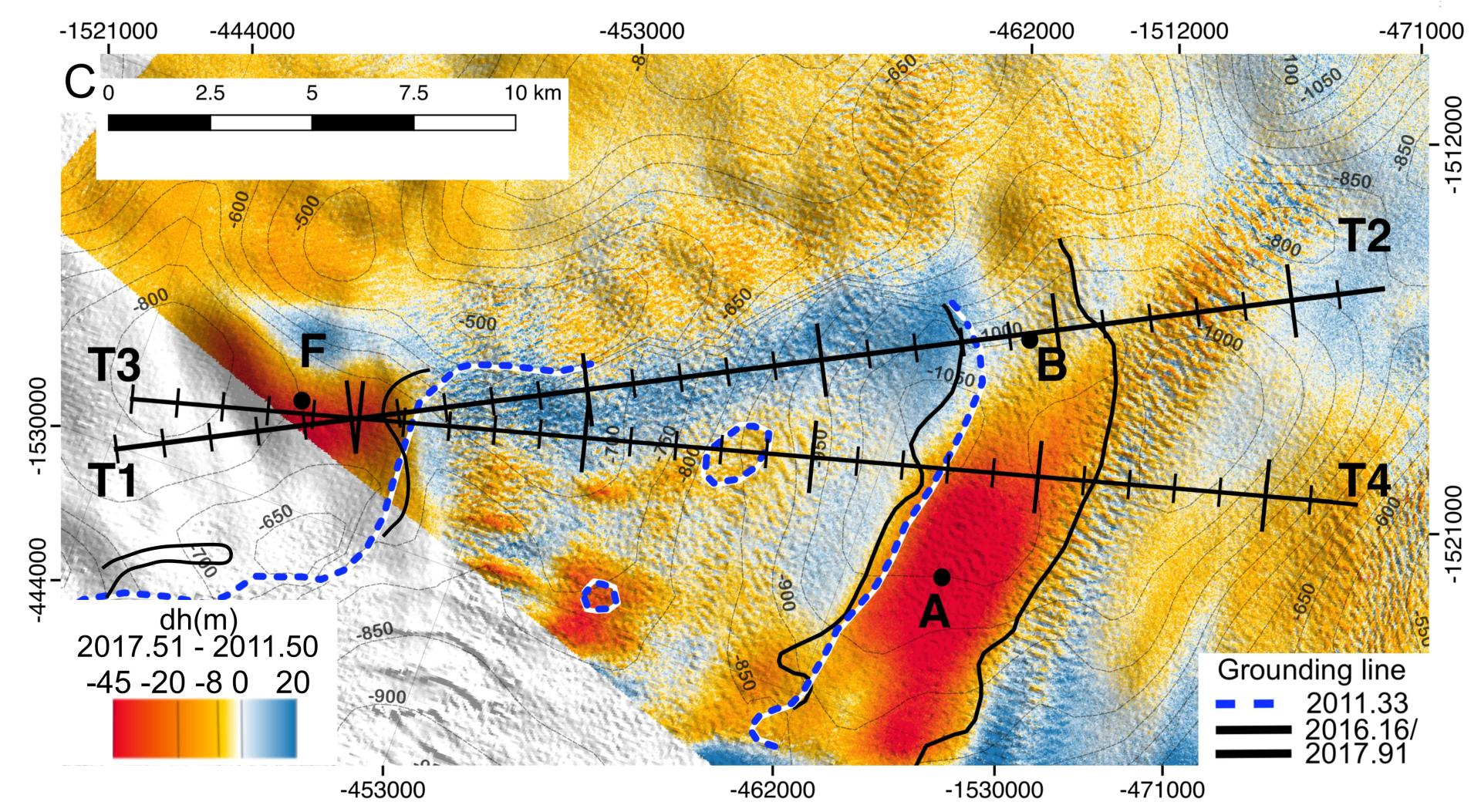 Elevation changes of the glacier surface
