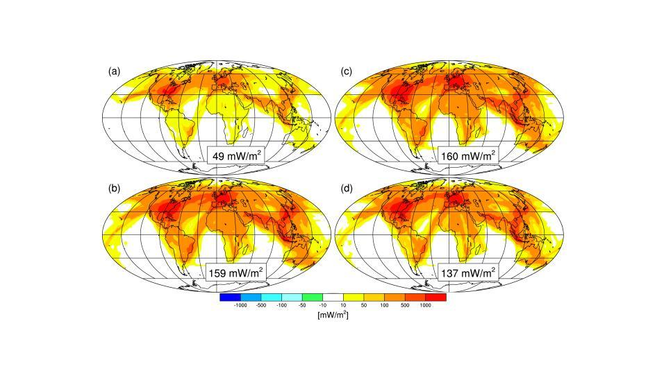 Scenarios for radiative forcing now and in 2050