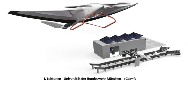 eCiconia -The concept of the Bundeswehr University Munich team