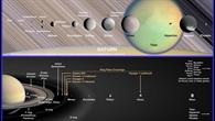 Die 21 größten Saturn%2dTrabanten