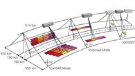 Radar mit synthetischer Apertur