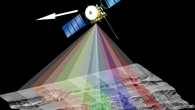 Aufnahmprinzip der HRSC auf Mars Express