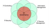 Aufgabenbereiche des Informations%2d und Kommunikationstechnik Managements