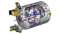 Verteilung der Strahlungsdetektoren