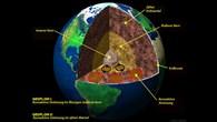 Die Schichten der Erde