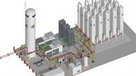 Plan der Wasserstoffanlage
