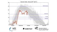 Ausdehnung des Ozonlochs