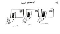 Drei Arten thermischer Energiespeicher