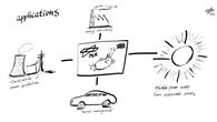 Anwendungsbeispiele für thermische Energiespeicher