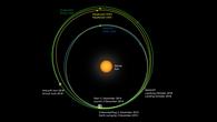 Der Weg von Hayabusa2 von der Erde zum Asteroid Ryugu