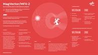 MagVector/MFX%2d2: Ein Planetenlabor im Erdorbit<br />Credit: DLR (CC%2dBY 3.0)
