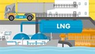 Die Studie wurde im Auftrag von Shell in Zusammenarbeit mit dem DLR sowie der Technischen Universität Hamburg (TU HH) durchgeführt und veröffentlicht. Sie zeigt das Potenzial von verflüssigtem Erdgas (LNG) im Gütertransport. Quelle: Shell