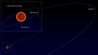 Darstellung des Planetensystems NGTS%2d4 im Vergleich zur Sonne mit dem innersten Planeten Merkur