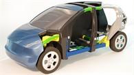 Systemische Elektromobilitätsforschung