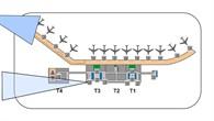 Indoornavigation an Flughäfen