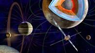 Künstlerische Darstellung der JUICE-Raumsonde mit Jupiter und den vier Galileischen Monden
