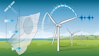 Precise wind forecasts enable a better wind power plant control