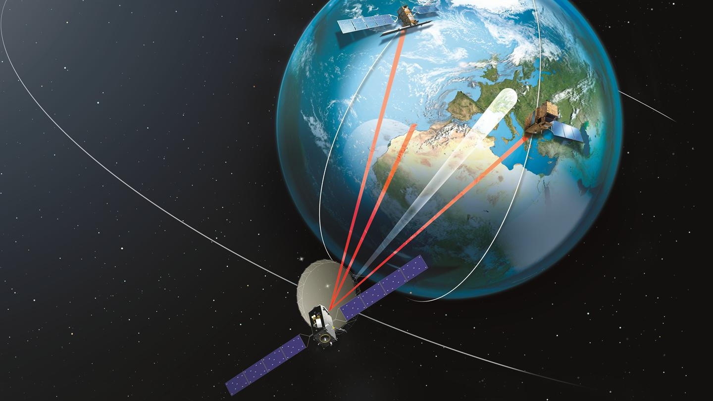 Connectivity for the Skies & Beyond