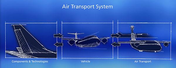 Aeronautics research at DLR - DLR Portal