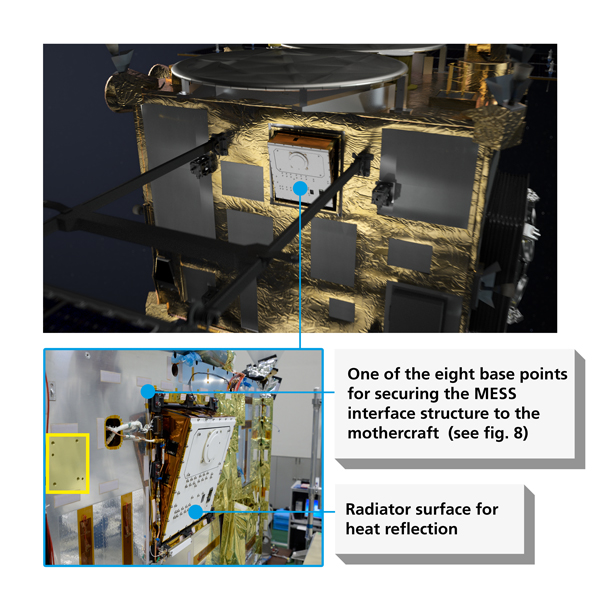 Figure 6: Recreation of the Japanese Hayabusa2 mother ship with MASCOT in its side wall. One of the two deployed solar panels of the mothercraft, attached to an H%2dshaped truss, can be seen in the foreground. The MESS interface structure connects the MASCOT lander with the mother ship during the rocket launch and the flight phase to the asteroid. <p/>Figure 7: The MASCOT flight unit, which has the majority of its mass embedded in the side wall of the mother ship. It is also easy to see the mounting position, at an angle of 15 degrees to the side wall, so that the lander can be ejected without colliding with the solar panels of the mothercraft (see Figure 6). Marked in yellow is one of the attachment points of the solar panel that was folded parallel to the side wall during the rocket launch and is located directly in front of MASCOT. <br />Credit: DLR (CC%2dBY 3.0).