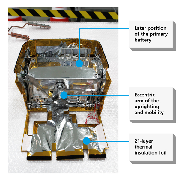 Figure 9: Flight compensation structure in the aluminium electronics box, which contains the on%2dboard computer, the energy management system and all of the circuit boards (here in the form of engineering models) for controlling the scientific instruments. The eccentric arm of the uprighting and mobility mechanism can also be seen. It can rotate parallel to one of the side walls. The primary battery will later be mounted on the upper side of the electronics box. <br />Credit: DLR (CC%2dBY 3.0).