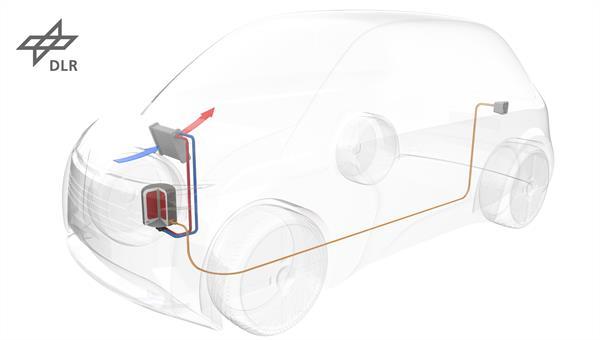 Thermische Hochleistungsspeicher für Fahrzeuganwendungen