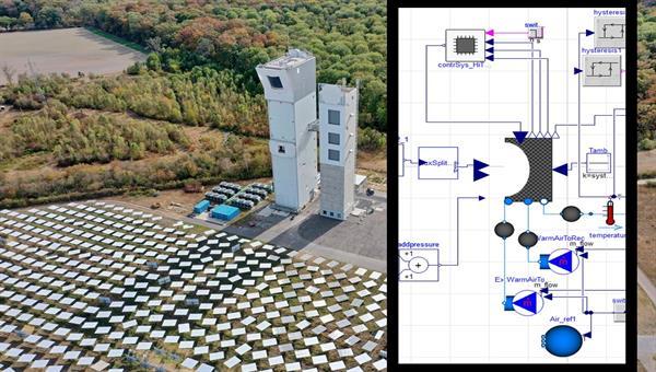 Luftaufnahme des Solarturmkraftwerks Jülich [DLR] und schematische Darstellung des Luftkreislaufs in Dymola (Modelica) [DLR]