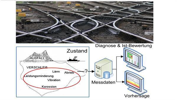 Braunschweiger Hafen: Die Rangierlok überwacht den Zustand der Gleisinfrastruktur