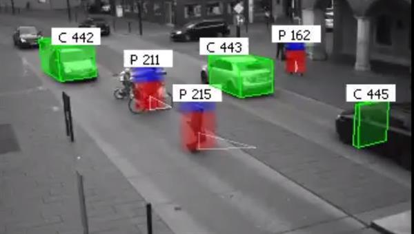 Analyse des Verhaltens zwischen Verkehrsteilnehmenden