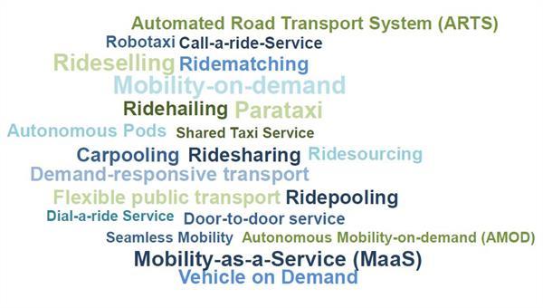 Analyse von Szenarienund Entwicklung von geteiltenRobotaxi%2dKonzepten (shared Mobility%2don%2ddemand)