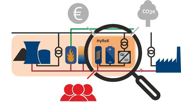 Stakeholderanalyse und soziale Bewertung eines Hybrid%2dRegelkraftwerks