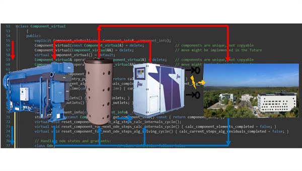 Simulation eines Anlagenverbunds in C++