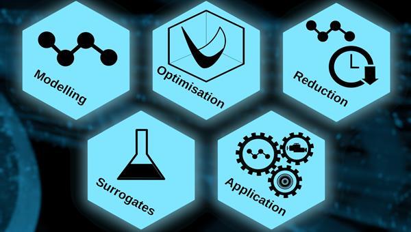 Forschungsfelder der Gruppe Chemisch%2dkinetische Modellierung