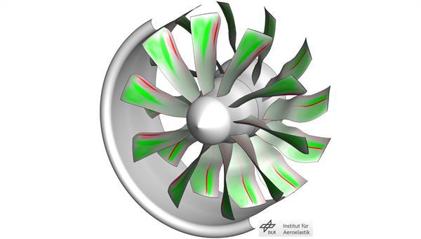 Aerodynamische Anregung an einem gegenläufigen CFRP%2dFan