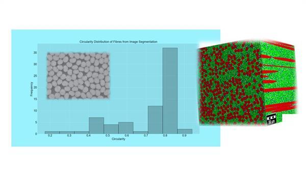 Analyse der herstellbedingten Eigenschaften keramischer Verbundstrukturen