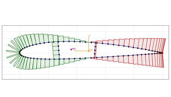 User%2dInterface für ein Tool zur analytischen Vorauslegung von Flügelstrukturen