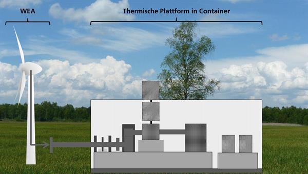 schematische Darstellung einer aerothermischen Anlage