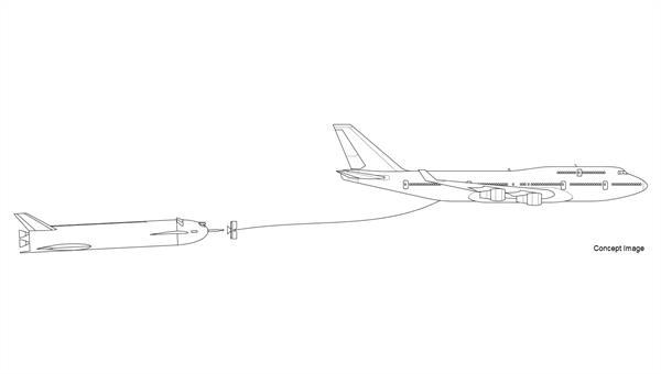Konzeptbild zur Formation zwischen einem Reusable Launch Verhicle und einem Schleppflugzeug mit Schleppsonde