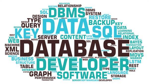 Datenbankkonzepte